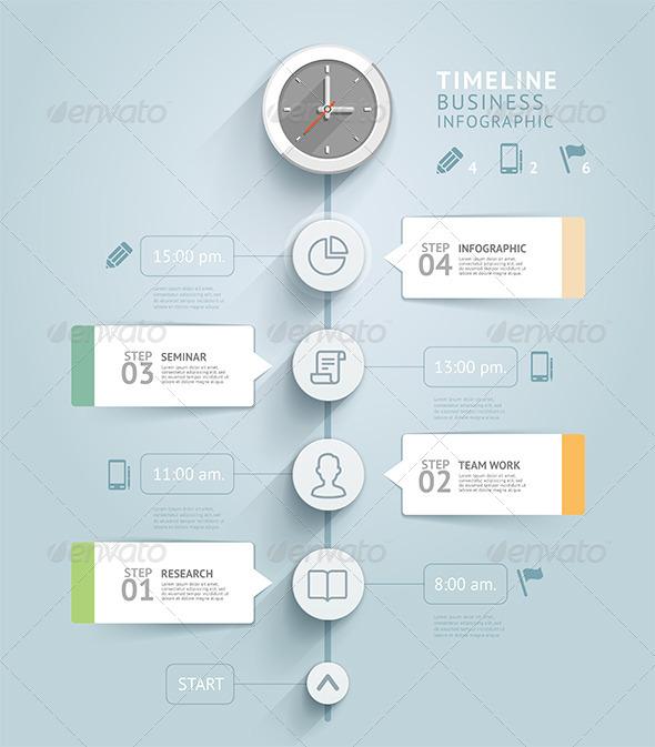 timeline 590