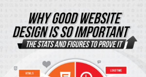 importance-of-good-web-design-info