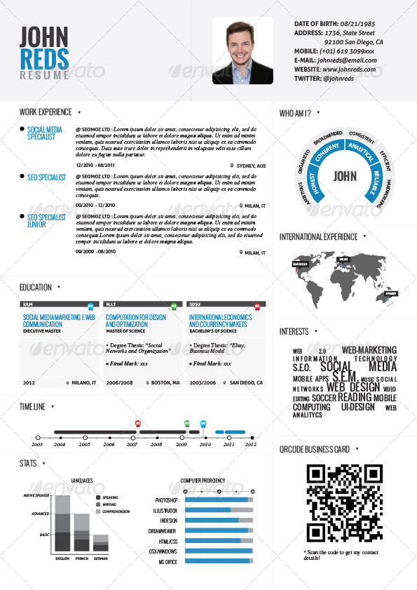 Most Popular Infographic Resume Template In 2014.