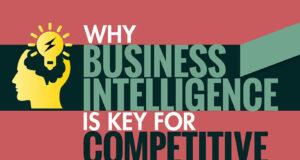 BU-BusinessIntelligence-Is-Key