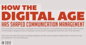 digital_age_communication_mgmt