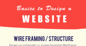 Infographic-Basics-to-Design-A-Website