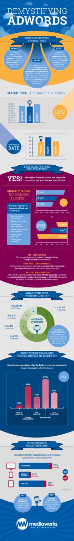 PPC-Infographic-full