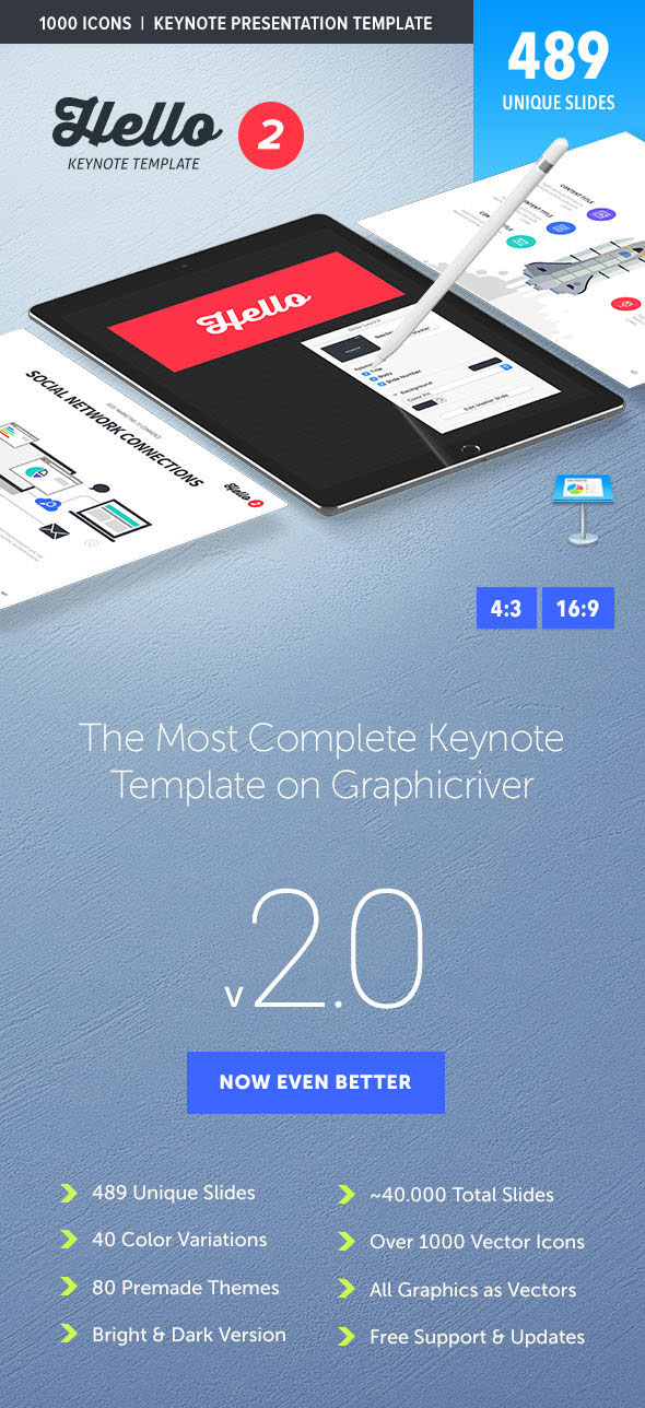 Hello 2 Keynote Template