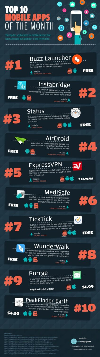 top_10_apps_infographic