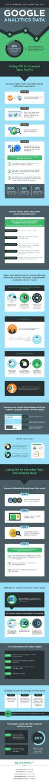 google analytics infographic