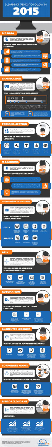 eLearning-Trends-to-Follow-in-2015-Infographic