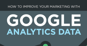 how-to-improve-your-marketing-with-google-analytics-data-infographic