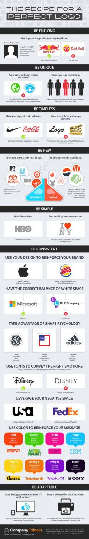 perfect-logo-design-infographic-2-700x4212
