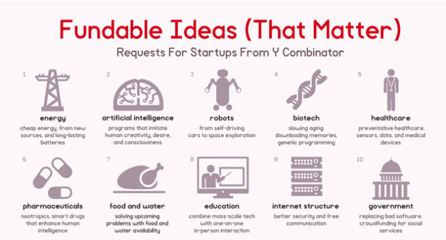 Find your startup idea – infographic