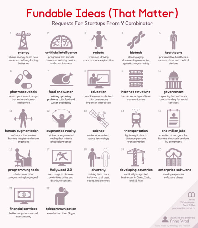 fundable-ideas-that-matters-infographic