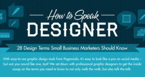 how-to-speak-designer-infographic-featured