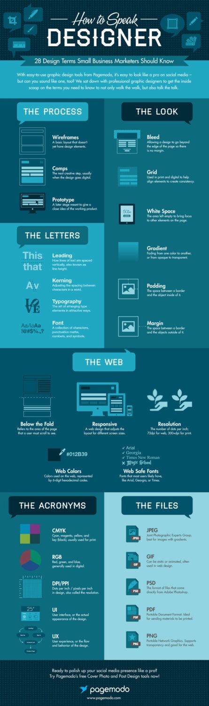how-to-speak-designer-infographic