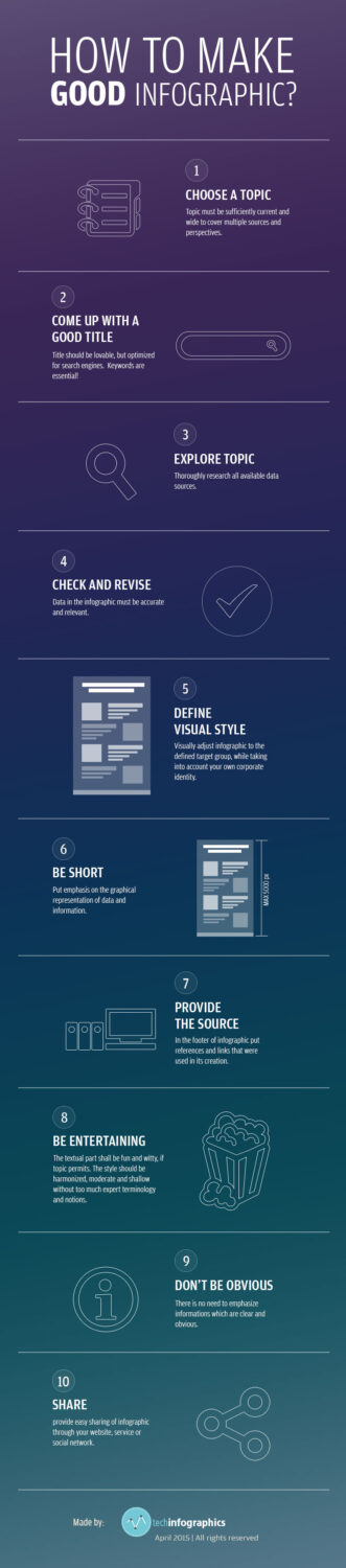 how_to_create_infographic
