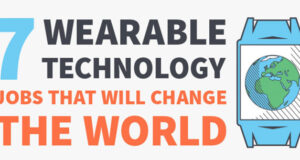7-wearable-technology-featured