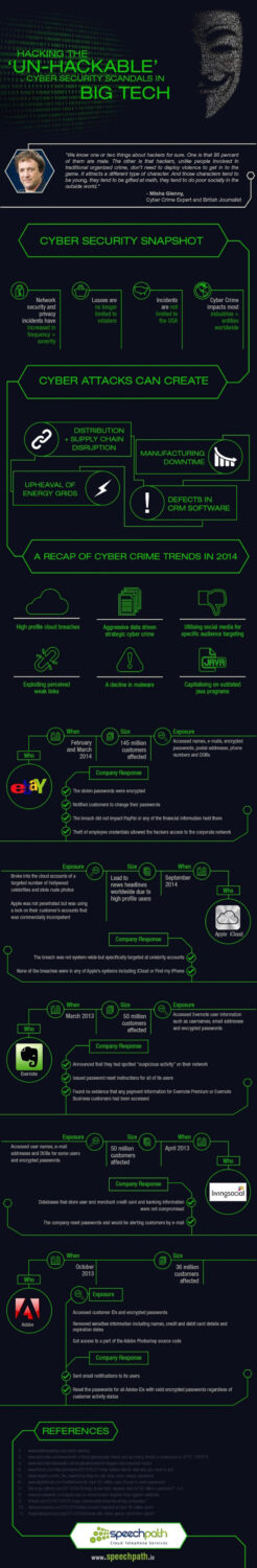Cyber-Security-Scandals-in-Big-Technology-Infographic-1-e1429616199728