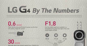 LG-G4-infografika-featured