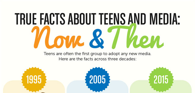 True-Facts-About-Teens-And-Media-Featured