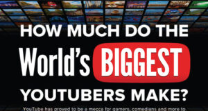 Worlds-Biggest-YouTubers-featured