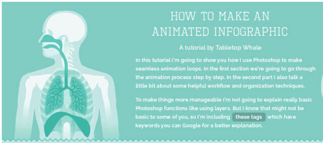 How to Make Animated GIF Infographic