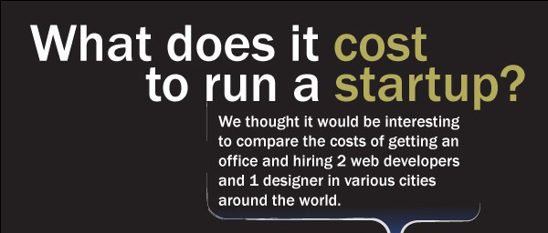 cost-to-run-startup-featured