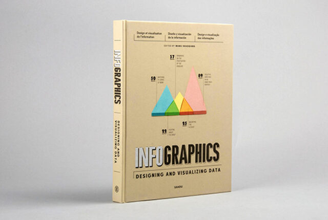 Infographic Book - Infographics: Designing & Visualizing Data by Wang Shaoqiang