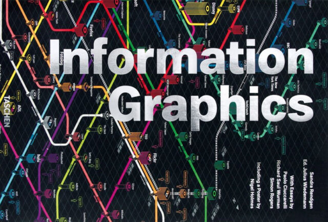 Infographic Book - Information Graphics by  Sandra Rendgen