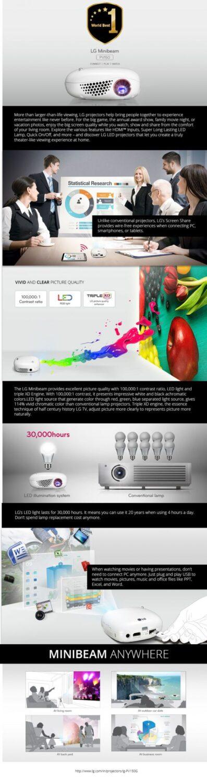LG-Minibeam-Nano-PV150G---smallest-projector