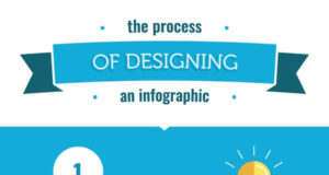 Process-of-designing-an-Infographic-featured