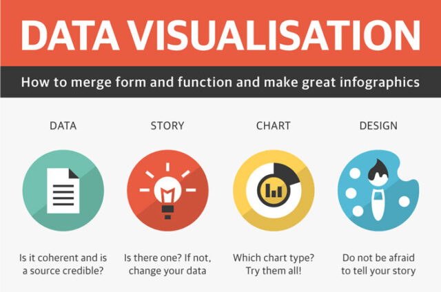 data-visualization-tips-featured