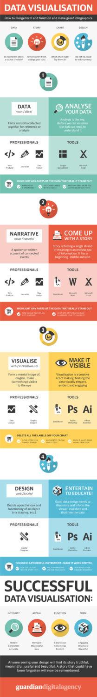 data visualization tips