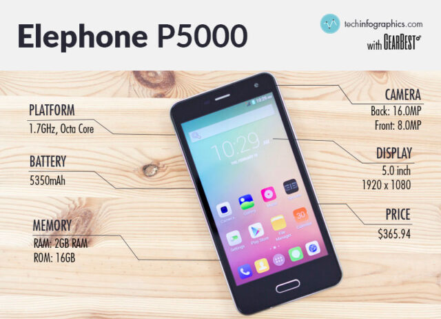 elephone_p5000_review