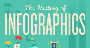 history-of-infographics-featured