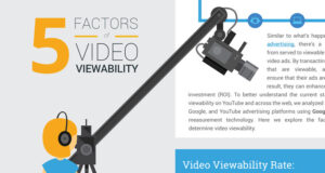 5-factors-of-video-viewability-featured