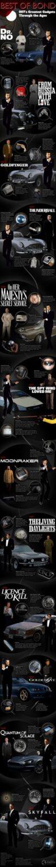 Best 007's Bond Gadgets