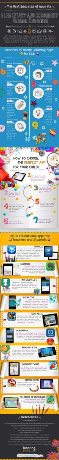 Best Apps for Elementary & Secondary School Students