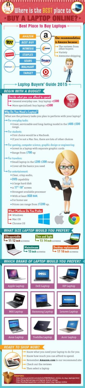 Best Place To Buy A Laptop Online