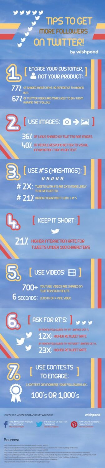 Best Ways To Get More Twitter Followers