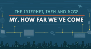 History-of-the-Internet-featured