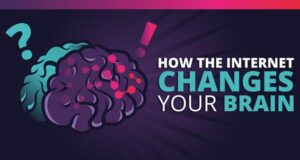 How the Internet Changes Your Brain Featured