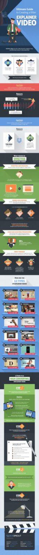 How to Start Using Explainer Videos