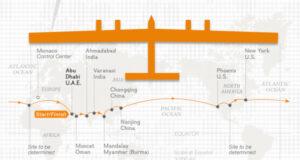 Sunkalp-Solar-Impulse-infographic-featured