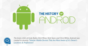 The-History-of-Android-OS-featured