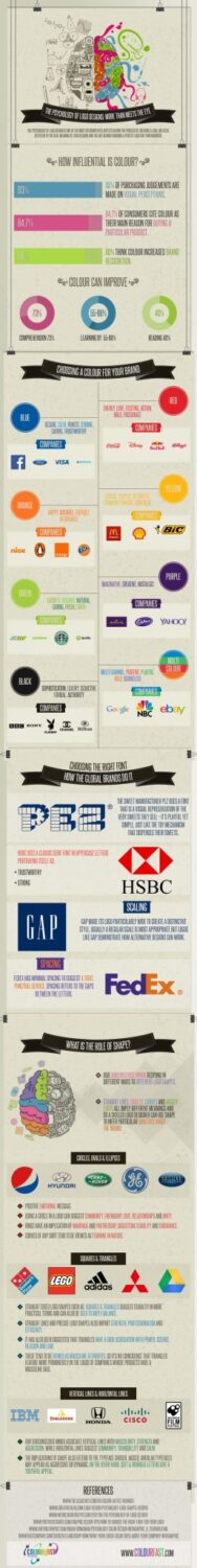 What the Color of Logo Says About Your Company