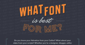 Which-Typeface-is-Best-For-You-featured