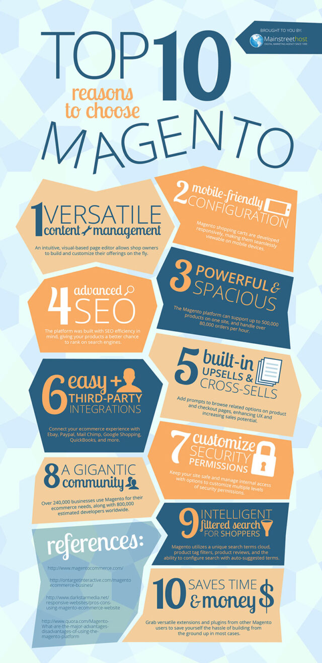 Why-choose-Magento-for-e-Commerce-website