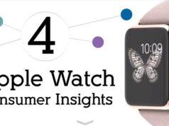 apple-watch-consumer-insights