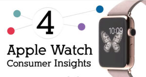apple-watch-consumer-insights