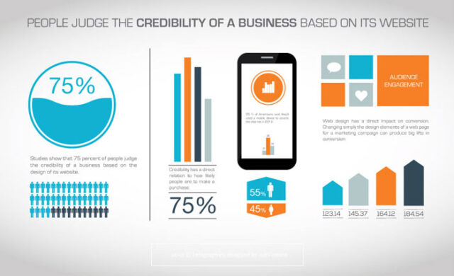 creating-infographics-in-powerpoint-featured
