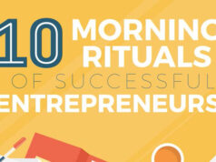 morning-rituals-of-successful-entrepreneurs-featured